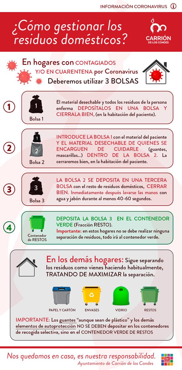 ¿Cómo gestionar los residuos domésticos por coronavirus?